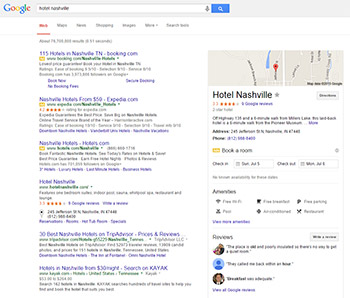 hotel-seo-ranking